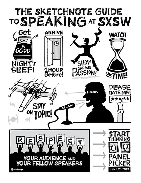 Sketchnote Guide to Speaking at SXSW (B&W)