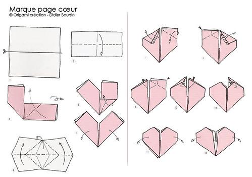 Diagramme - Marque page en forme de cœur