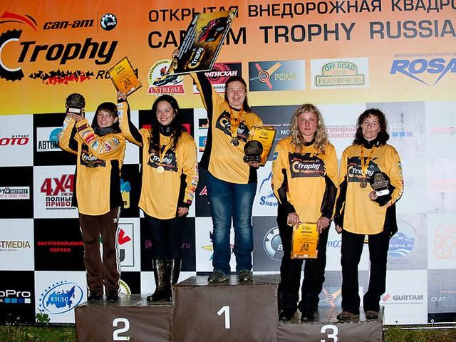 Can-Am Trophy Russia Women