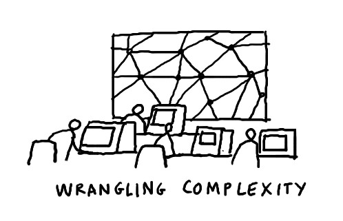 Wrangling complexity