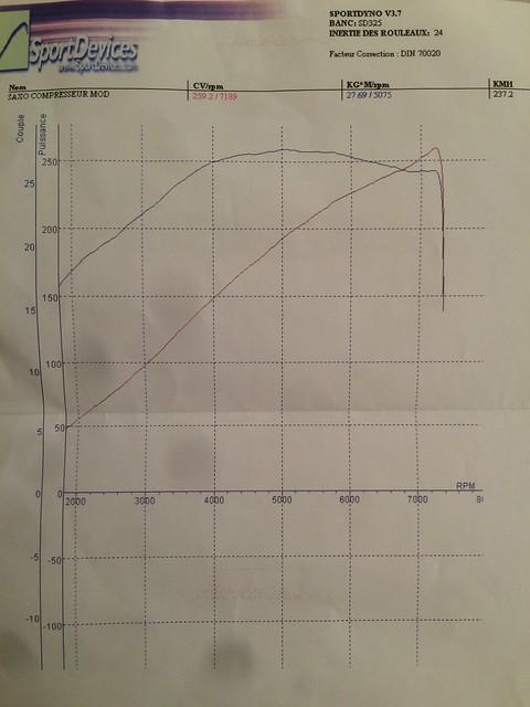 [Viper01] Saxo piste + BMW 330D touring - Page 12 27004829992_c107a08585_z