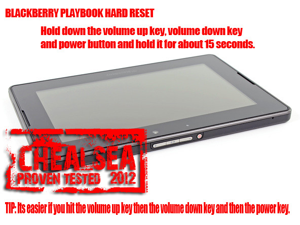 BlackBerry PlayBook Recovery Method - GSM-Forum
