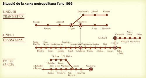 Situació de la xarxa metropolitana l'any 1966