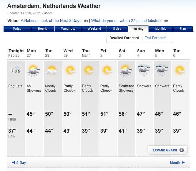 Amsterdam 10 Day