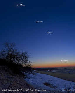 Moon,Jupiter,Venus,Mercury at Sunset