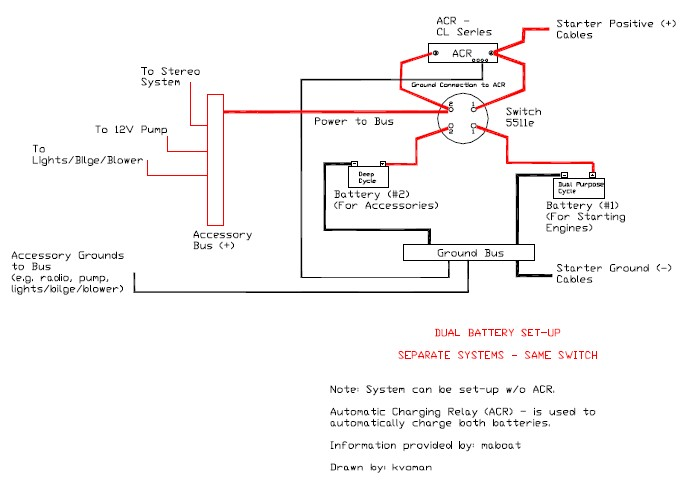 thehulltruth com Onboard Battery Charger Wiring Diagram here it is