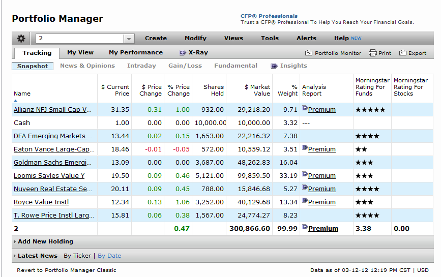 Morningstar Portfolio Manager