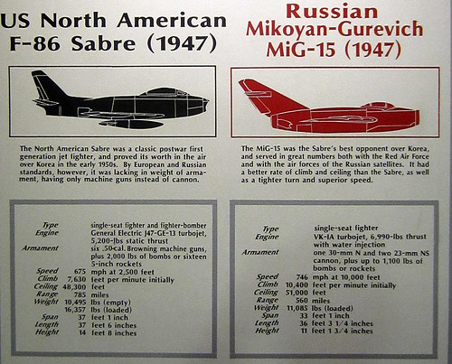 AirForceArmementsMuseum-11
