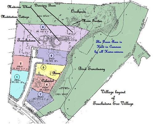 village plan