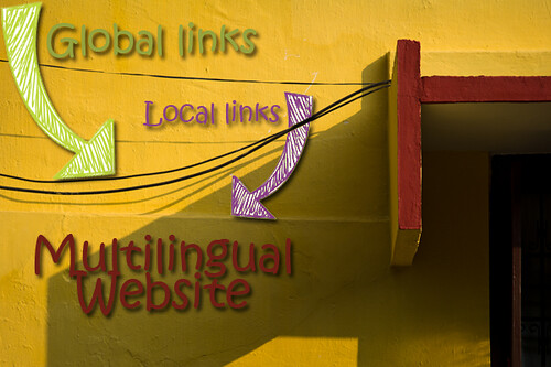 International linkbuilding