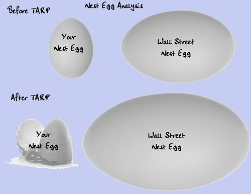 NEST EGG ANALYSIS