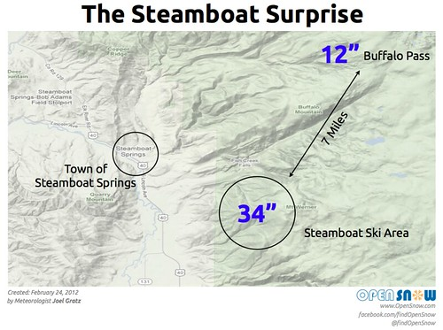 SteamboatSurprise