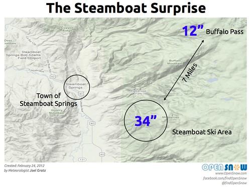 SteamboatSurprise