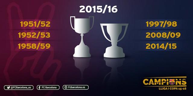 FC Barcelona: El septimo doblete de su historia