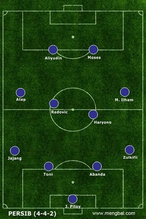 Preview Persiwa vs Persib: 4-4-2 vs 4-4-2.