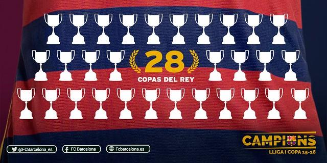 Copa del Rey: 28 títulos para el FC Barcelona