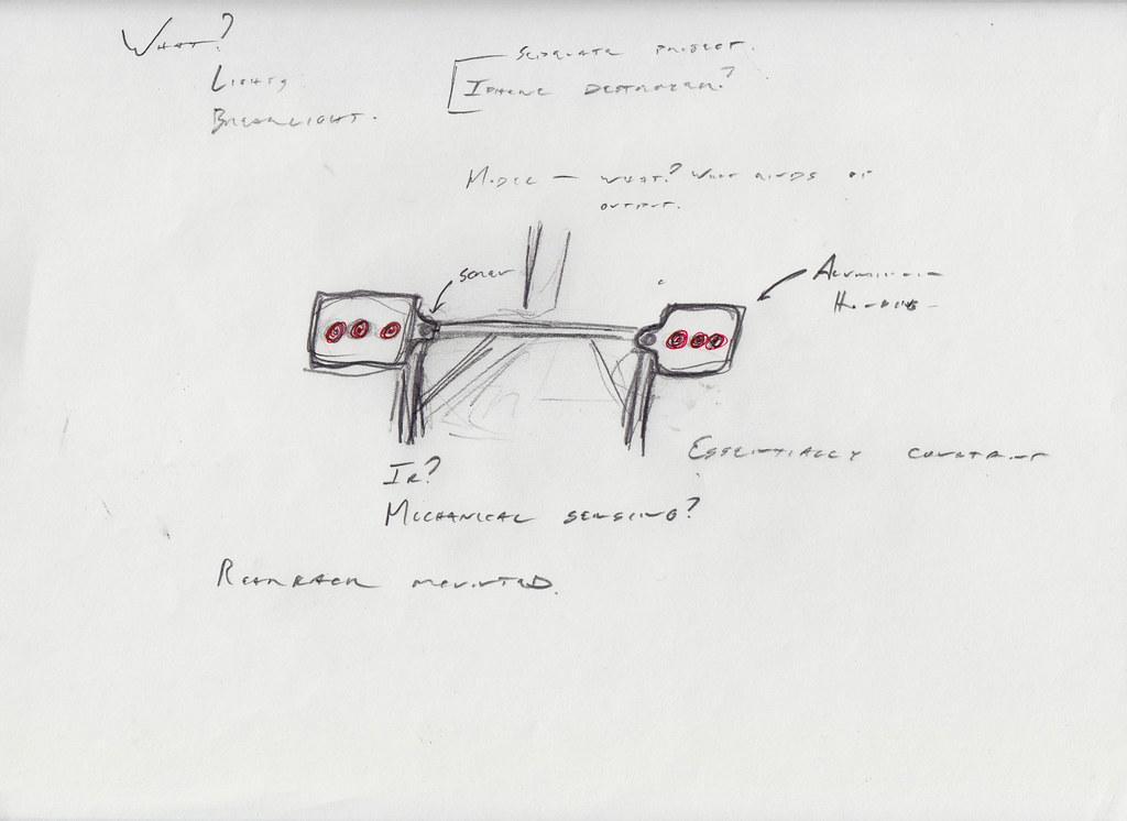 BikeScan 1