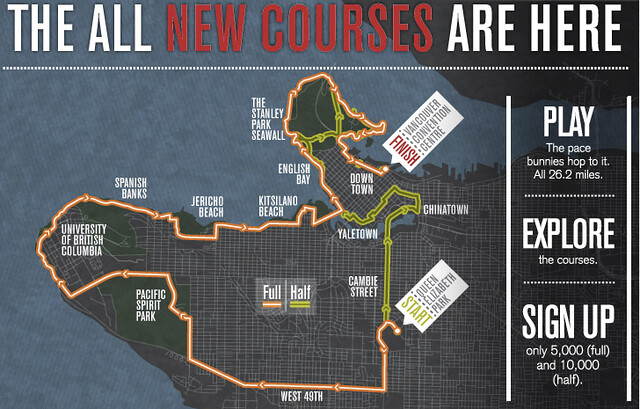 BMO Vancouver Marathon Route