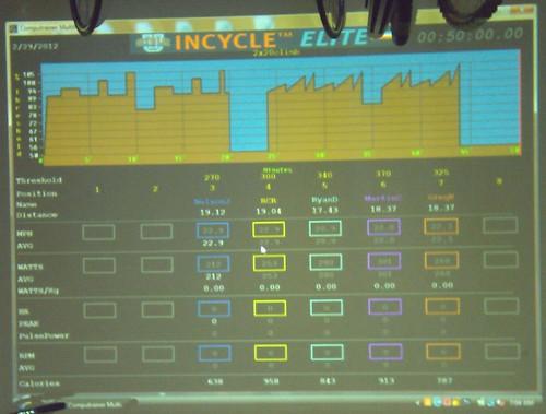 CycleU_2012--02-29