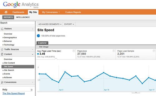 Google Analytics Site Speed custom report-a