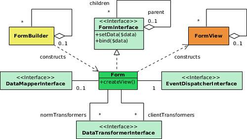 class-diagram2
