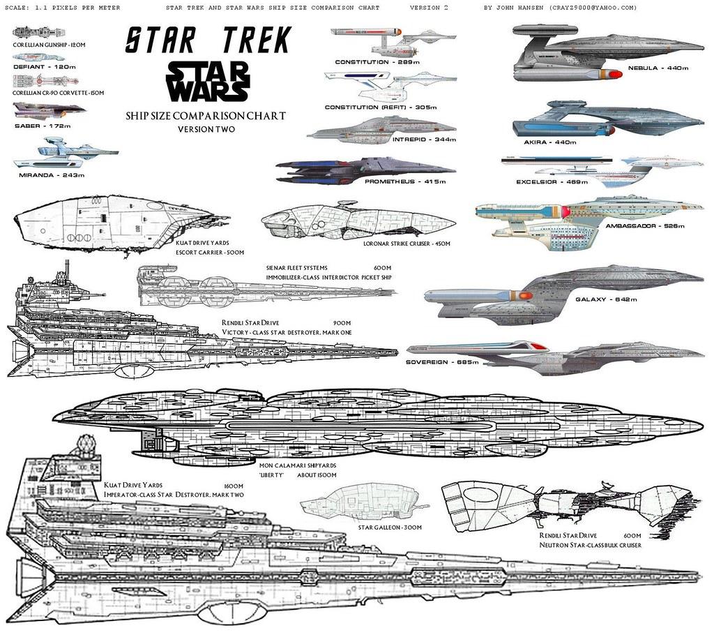 Star Wars Republic at War Ships Star Trek v Star Wars Ship