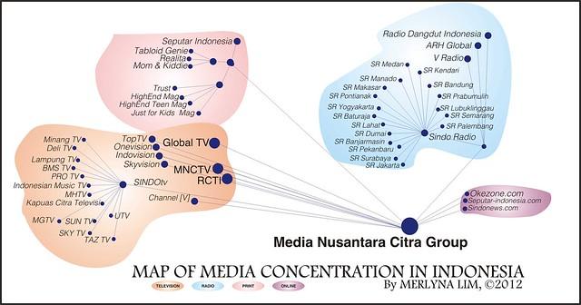 MediaOwnership_MNC