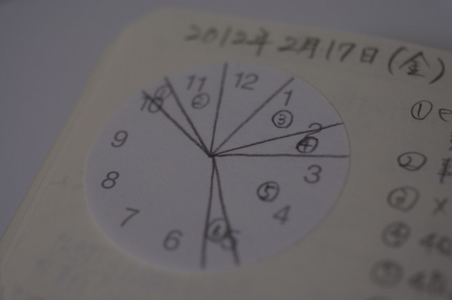 時計付箋紙記入例