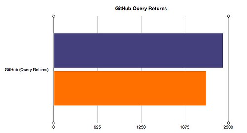 github-query-returns.jpg
