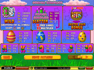 Easter Surprise Slots Payout