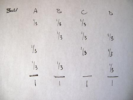 Chart for Alternating Skeins