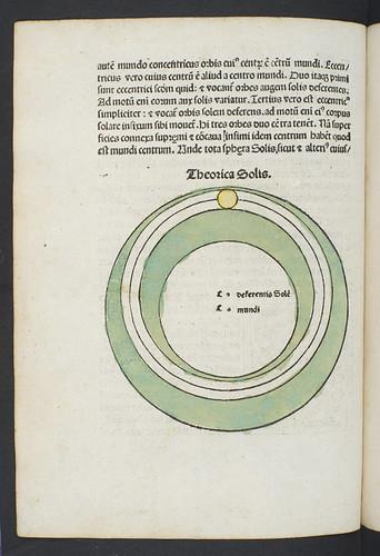 Coloured diagram in Johannes de Sacro Bosco: Sphaera mundi