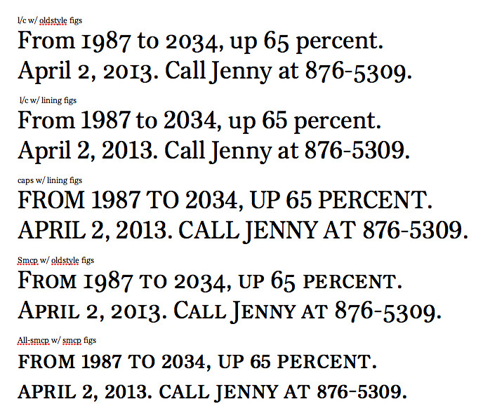 Millennial Oldstyle figures