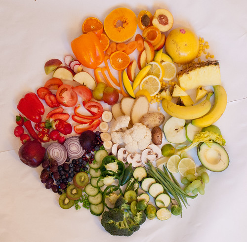 Colour wheel (fruit)