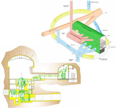 Схема машинного зала ГЭС Beles