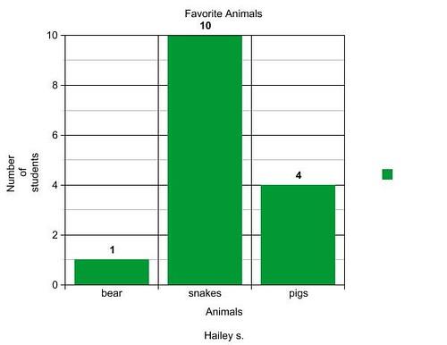 graph[1]