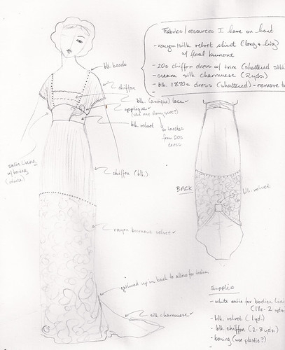 03.26.12 | titanic dinner gown plans