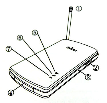 tivizen - WiFi 010