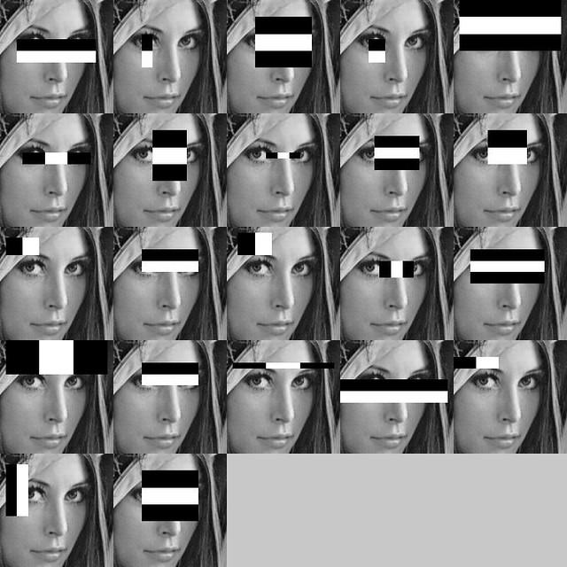 خوارزمية تحديد الوجوه