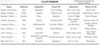 HHS 1919 Class Mirror