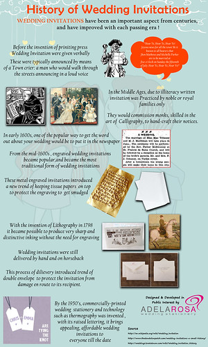 Wedding Invitation History