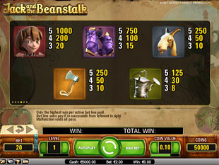 free Jack and the Beanstalk slot payout