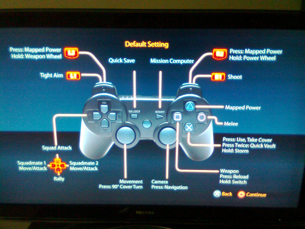 Fextralife View Topic Anyone Here Have The Control Scheme For Me3 Ps3