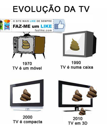Evolução da TV - imagens comicas