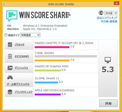 winscoreshare