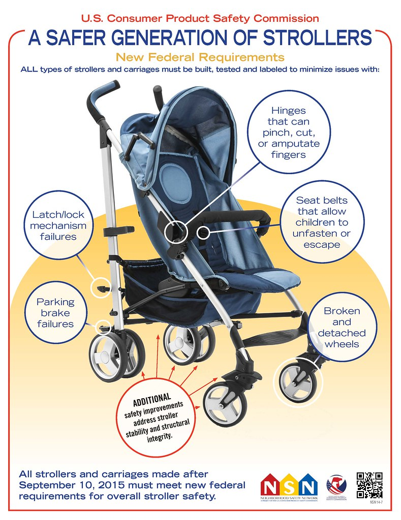 New federal requirements for strollers and carriages