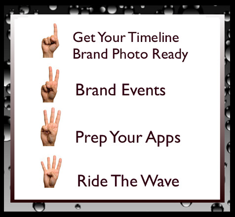 4 Steps To Brand Timeline Launch