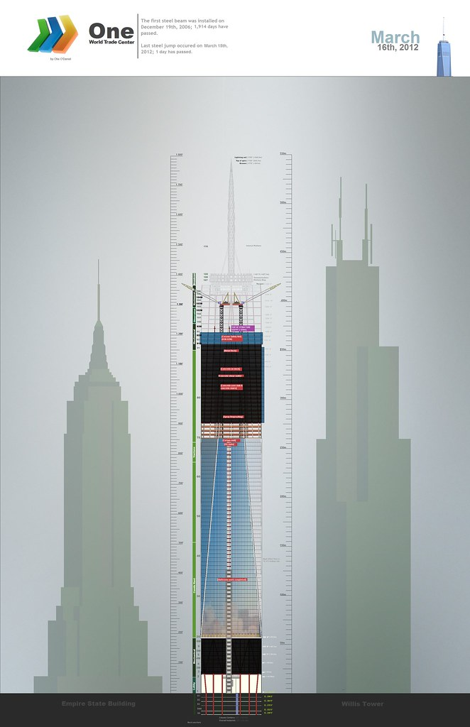 34c6620da84 WTC Tower One - by Skidmore, Owings & Merrill [Archive] - Page 48 ...