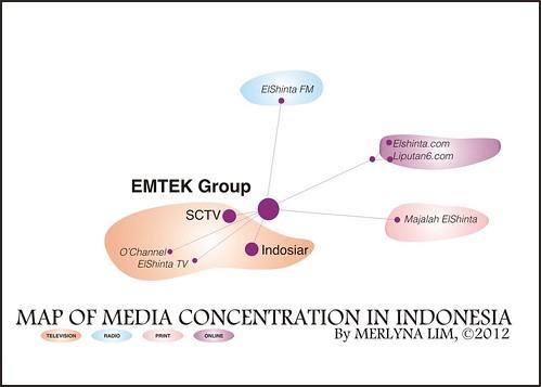MediaOwnership_Emtek