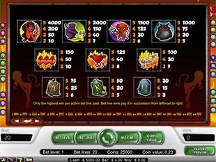 free Devil's Delight slot payout